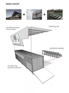 Safmarine Sport Center - concept diagram